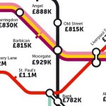 London Property Price Tube Map